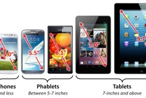 Perbedaan Feature Phone, Smartphone, Phablet Dan Tablet