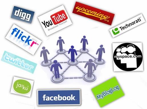 Perkembangan situs media sosial