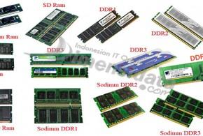 Sejarah Perkembangan dan Jenis RAM Pada Komputer