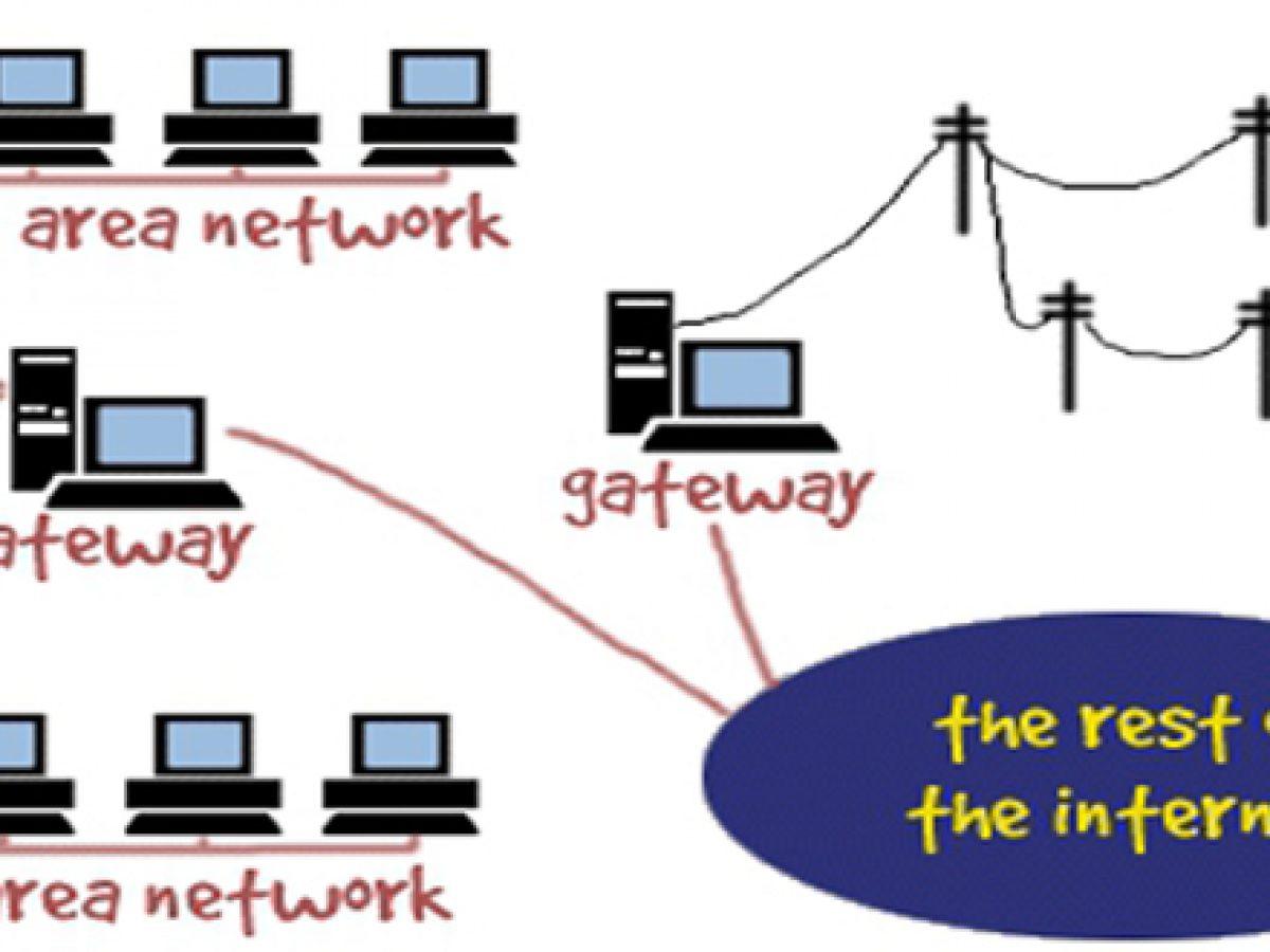 Nama Sebuah Komputer Dalam Internet Sering Disebut ...