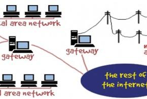 Pengertian dan Fungsi Gateway