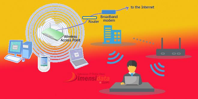 Pengertian dan cara kerja serta fungsi wireless access point pengertian cara kerja macam jenis serta fungsi wireless access point secara lengkap ccuart Image collections