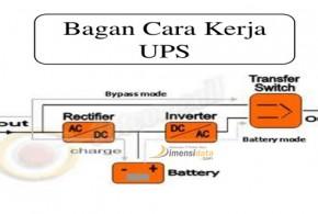 Penjelasaan Lengkap Fungsi Umum dan Cara Kerja UPS