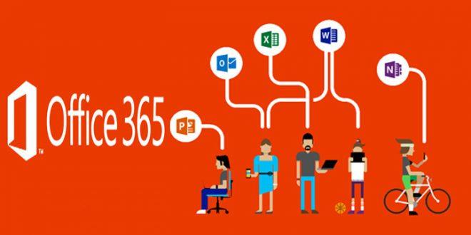 Pengertian Office 365, Kelebihan Office 365 dan Macam Jenis Office 365