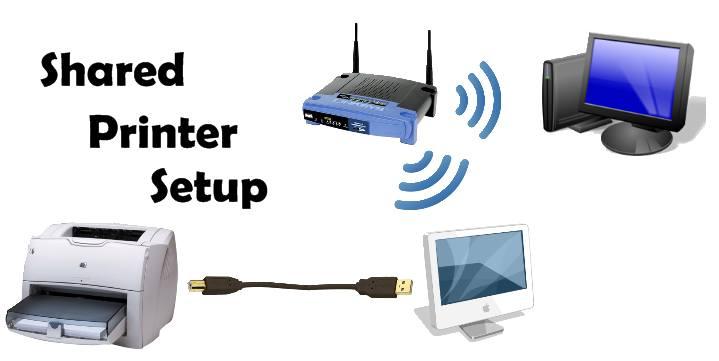 Cara Sharing Printer di Windows 7, 8 dan 10 Melalui Jaringan LAN Wifi