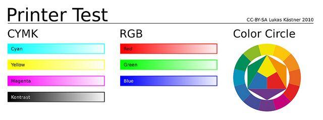 Cara Test Printer Untuk Cek Warna dan Head Cleaning Printer