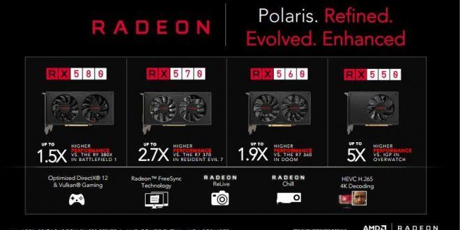 Harga dan Spesifikasi VGA AMD Radeon RX 550, RX 560, 570, RX 580