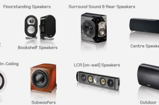 Macam Jenis Tipe Speaker dan Pengertiannya