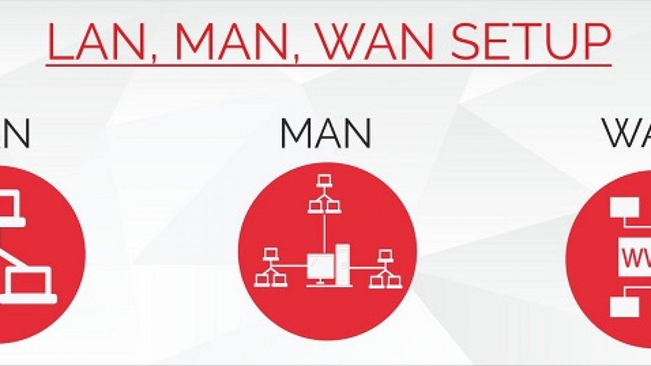 Jaringan Yang Menghubungkan Beberapa Komputer Dalam Satu ...