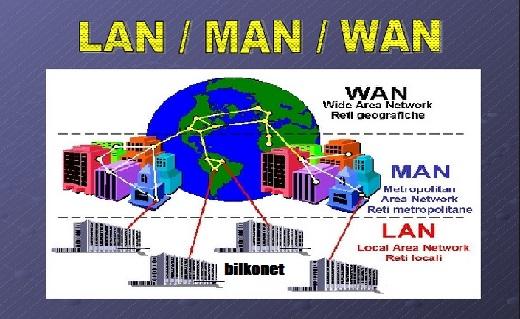 Pengertian LAN, MAN, WAN, Intranet, dan Internet Secara Lengkap