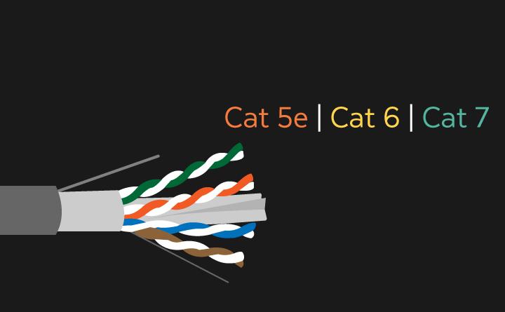 Perbedaan Kabel UTP cat5, cat5e, cat6 dan cat7